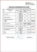 Сертификаты Рингер
